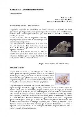 Le mythe de Narcisse – Zola réécriture